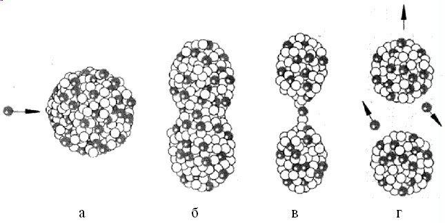 Капельная модель ядра