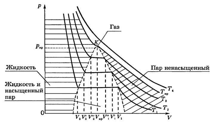 Как сделать изотермический Изготовить вОбратного моЦветы в