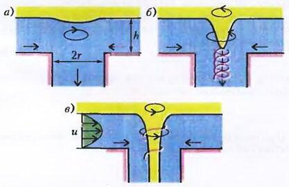 http://www.physbook.ru/images/5/55/Img_Kvant_L-2003-04-003.jpg