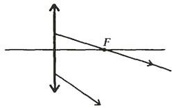 Kvant. Оптические построения — PhysBook: www.physbook.ru/index.php/Kvant._Оптические...