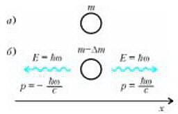 Формула эйнштейна е mc2 полагает