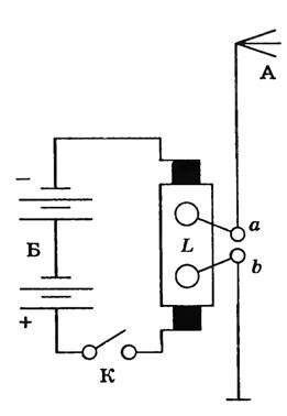 Схема передатчика Попова 1. Колебательный контур состоит из индуктивности - вторичной обмотки индукционной катушки L...