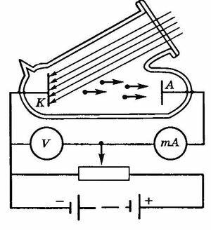 Цепь схема которой показана на рисунке
